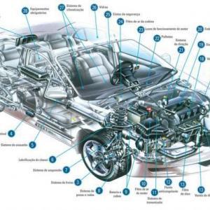 Cliente da Alfag do Brasil, NGK recomenda cautela na revisão de carros usados